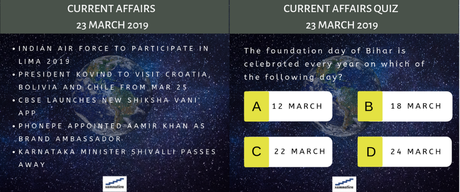 Daily current affairs 22 march 2019